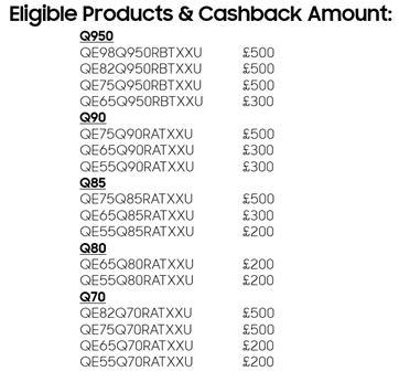 samsung eligible cashback